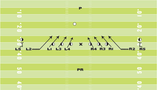 Football: Punt returns by the '100s'